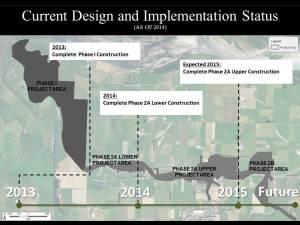 SR Project Construction Timeline